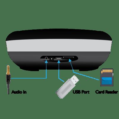 evolio-xoundpro-sistem-audio-smart_2