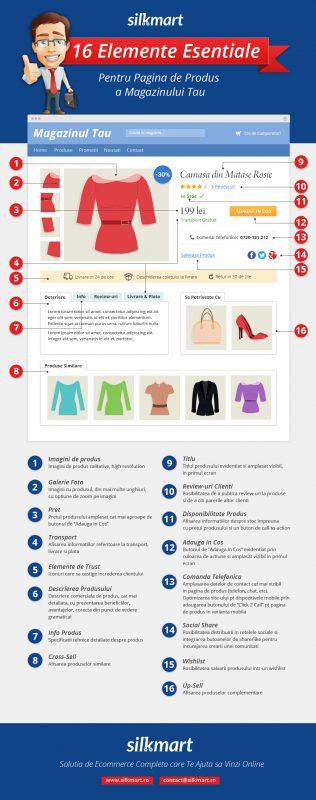 infografic-pagina-de-produs